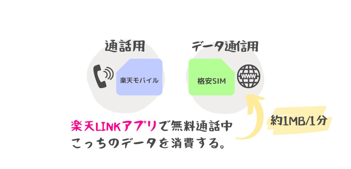 f:id:otokonobiyo:20210529155647p:plain