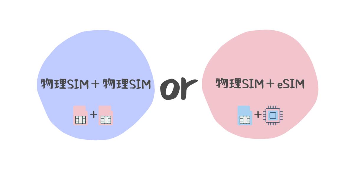 f:id:otokonobiyo:20210603104657p:plain