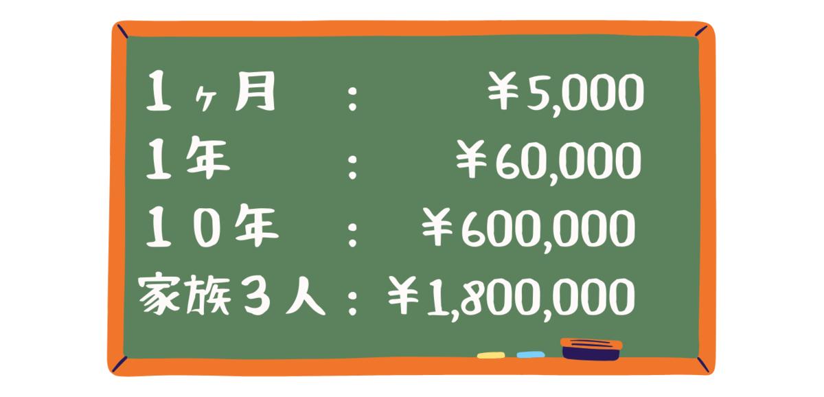 f:id:otokonobiyo:20210608153943p:plain