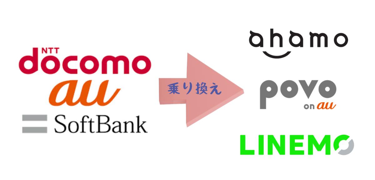 f:id:otokonobiyo:20210608164936p:plain