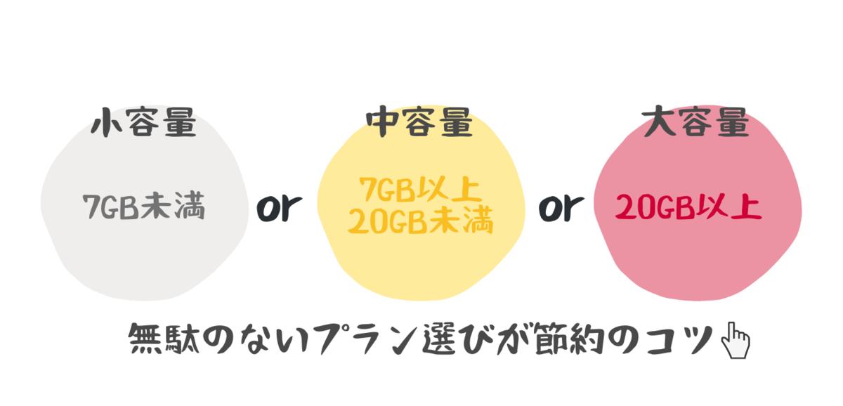 f:id:otokonobiyo:20210608230039p:plain
