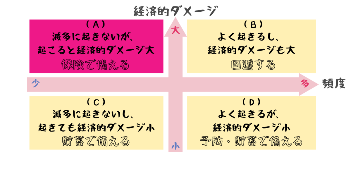 f:id:otokonobiyo:20210609143349p:plain