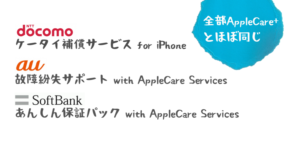 f:id:otokonobiyo:20210614144521p:plain
