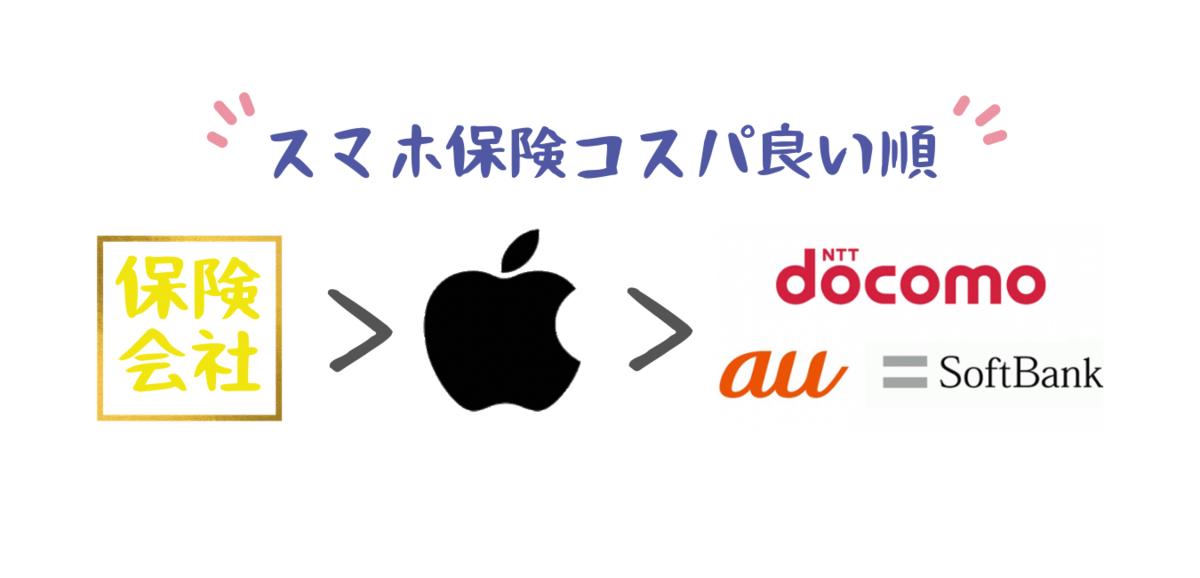 f:id:otokonobiyo:20210614145140p:plain