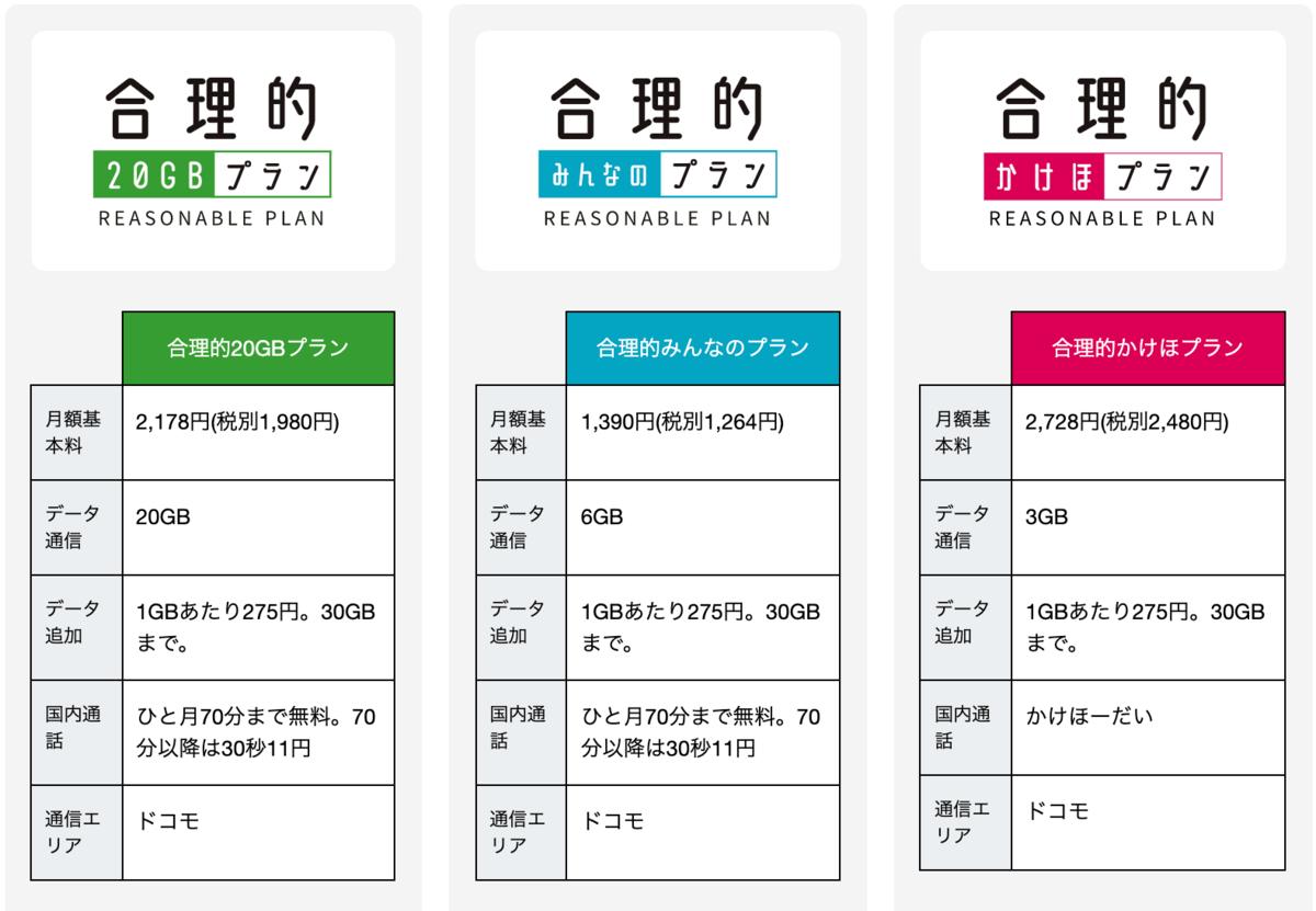 f:id:otokonobiyo:20210617131758p:plain