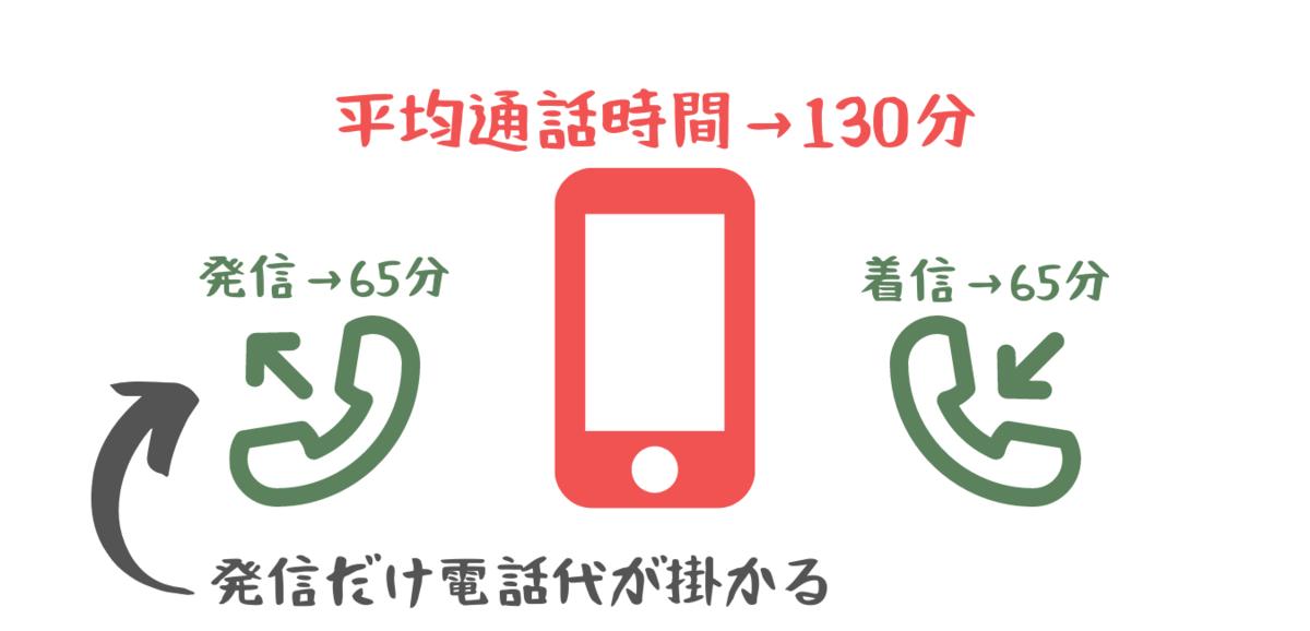 f:id:otokonobiyo:20210617222617p:plain