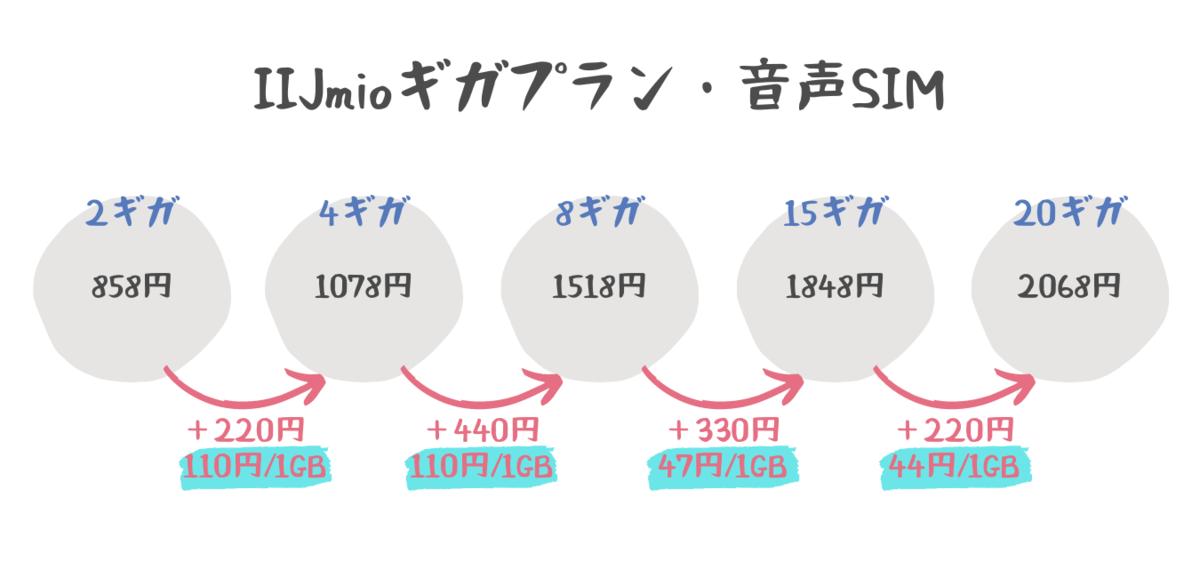 f:id:otokonobiyo:20210620213532p:plain