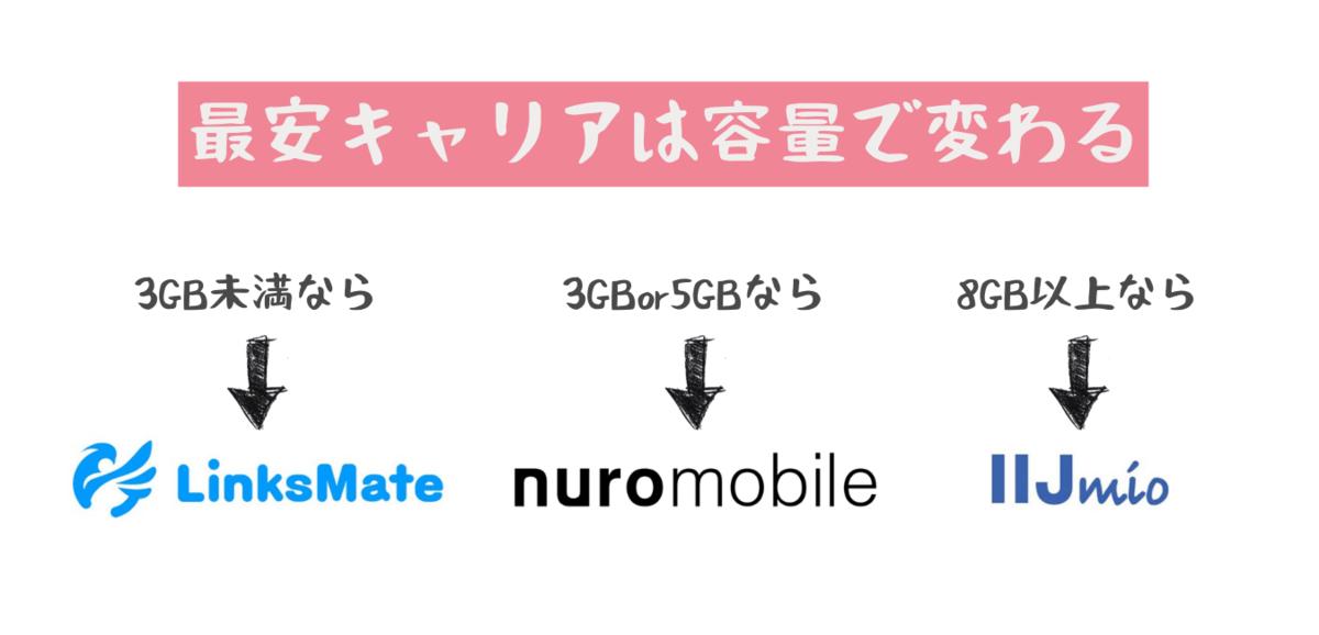 f:id:otokonobiyo:20210624110807p:plain