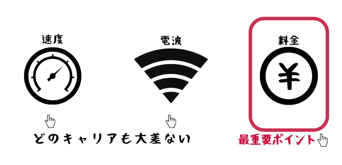 f:id:otokonobiyo:20210624112602p:plain