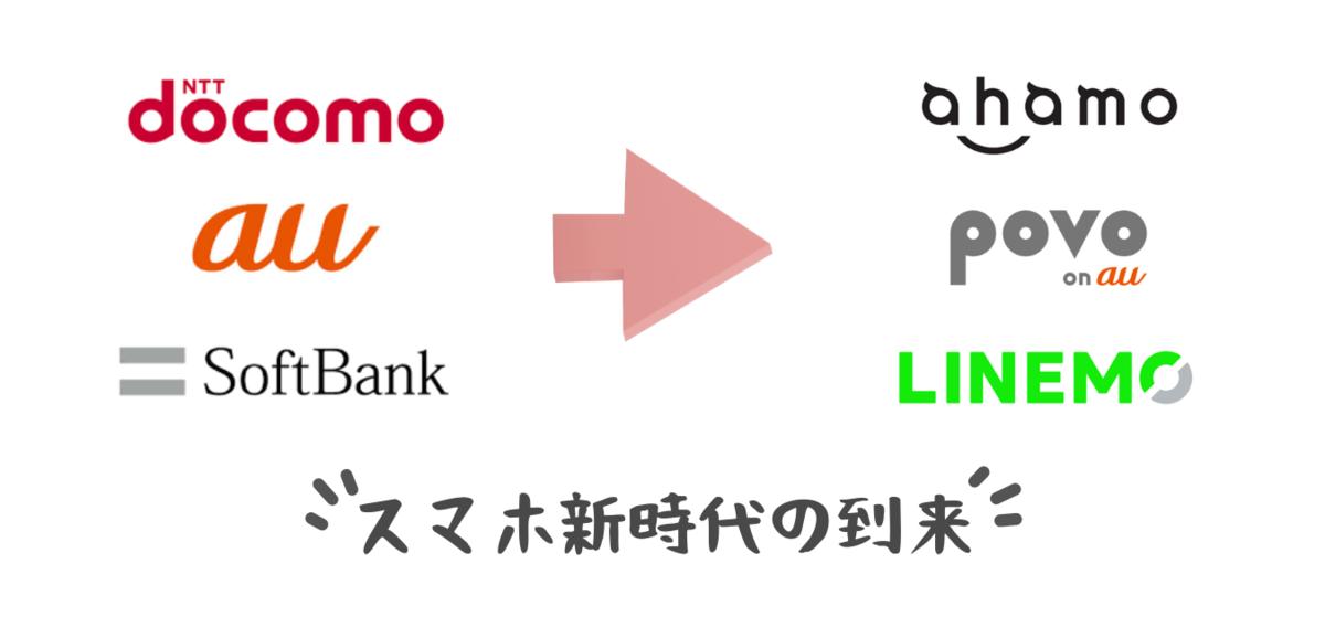 f:id:otokonobiyo:20210624140524p:plain
