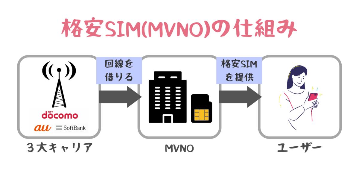 f:id:otokonobiyo:20210624145003p:plain