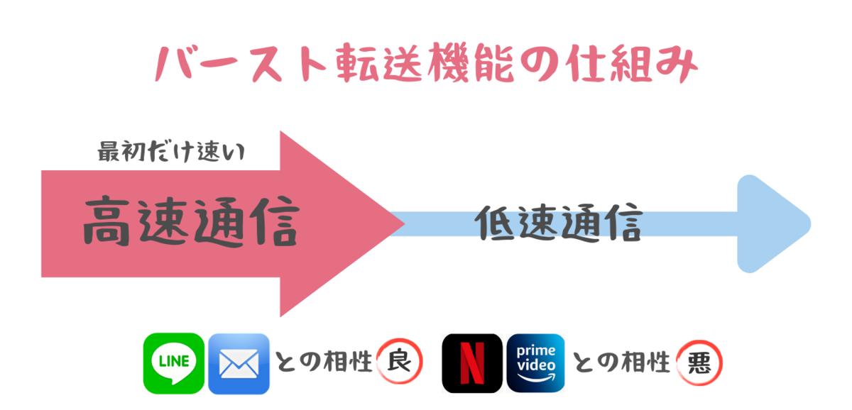 f:id:otokonobiyo:20210627101410p:plain