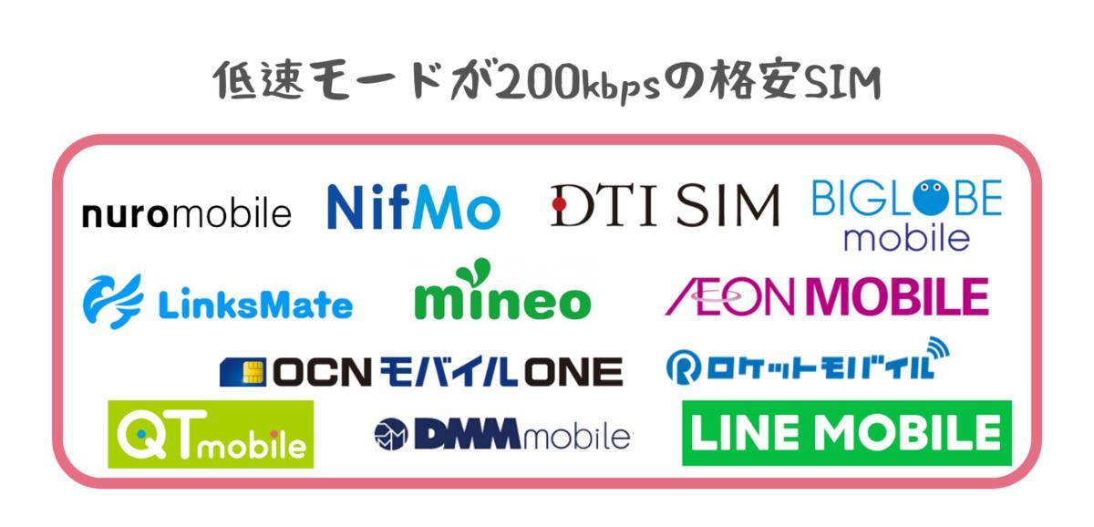 f:id:otokonobiyo:20210627150744p:plain