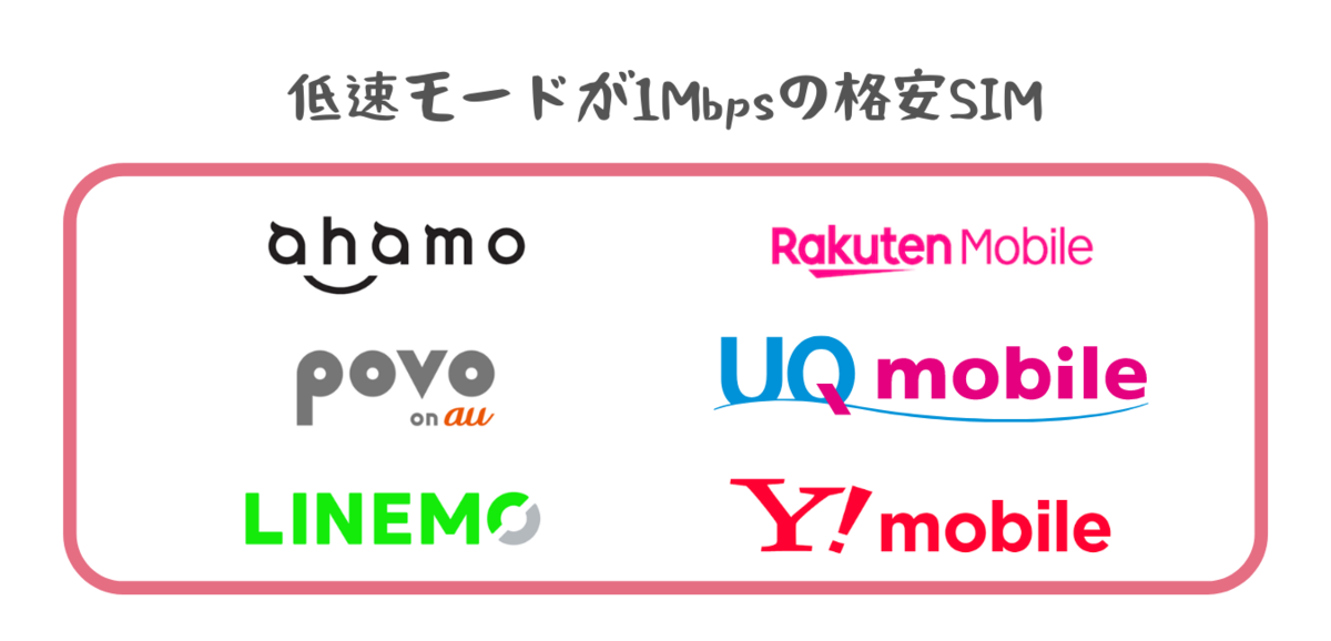 f:id:otokonobiyo:20210627150850p:plain