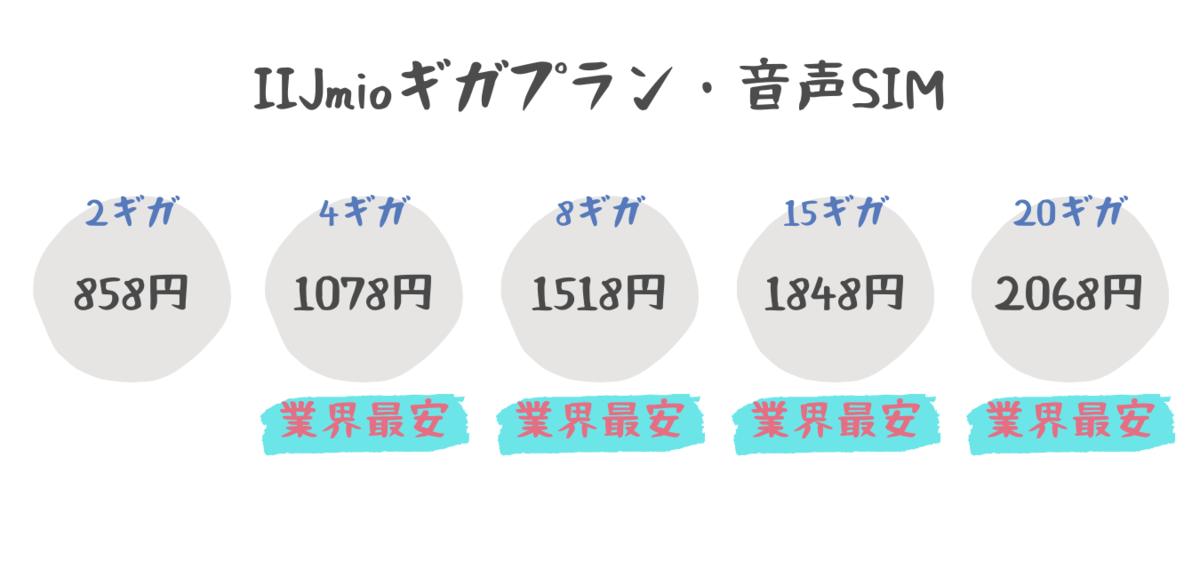f:id:otokonobiyo:20210627155218p:plain