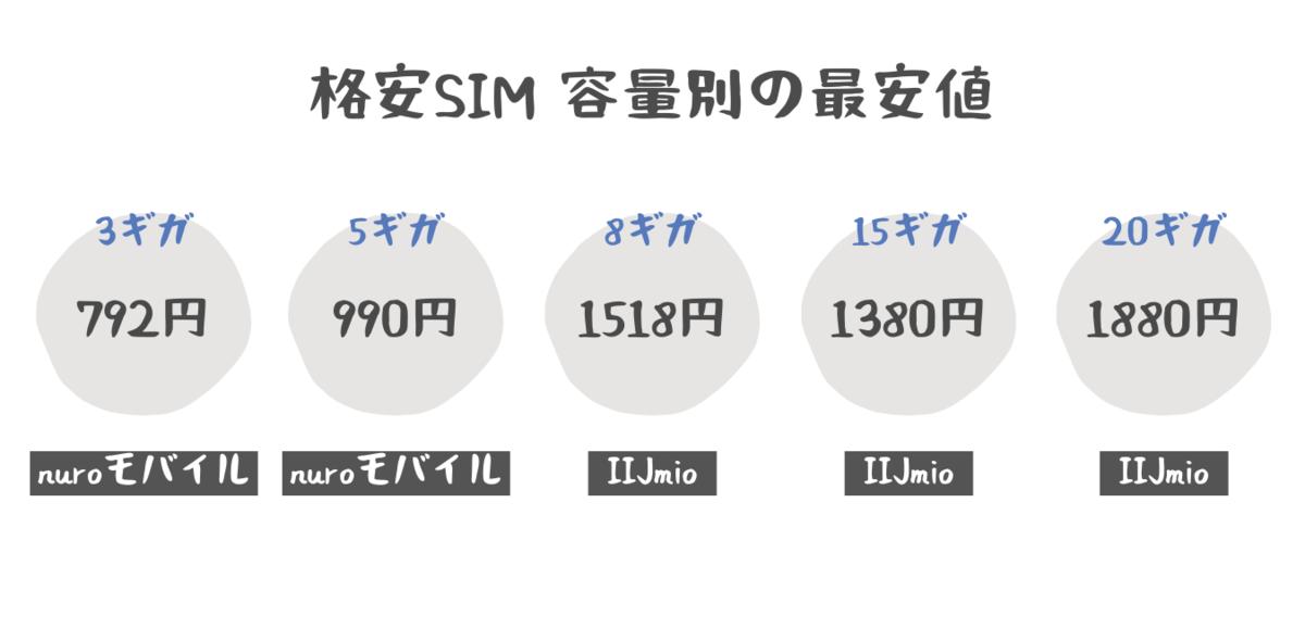 f:id:otokonobiyo:20210701132500p:plain