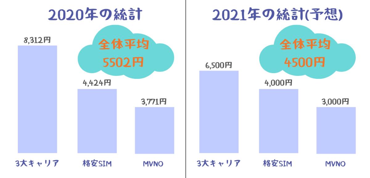 f:id:otokonobiyo:20210701150634p:plain
