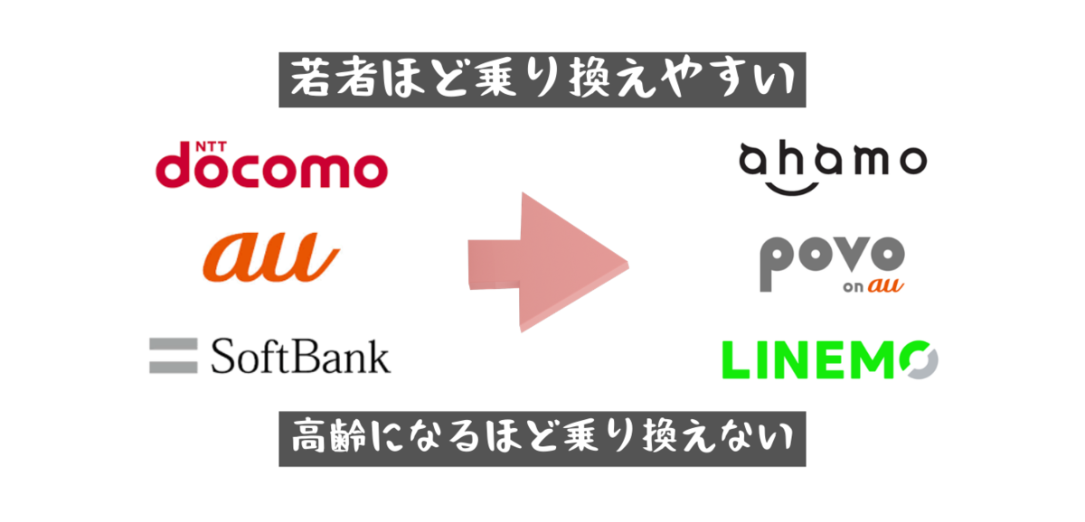 f:id:otokonobiyo:20210701152559p:plain