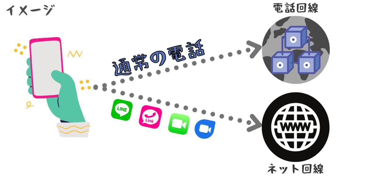 f:id:otokonobiyo:20210702210817p:plain