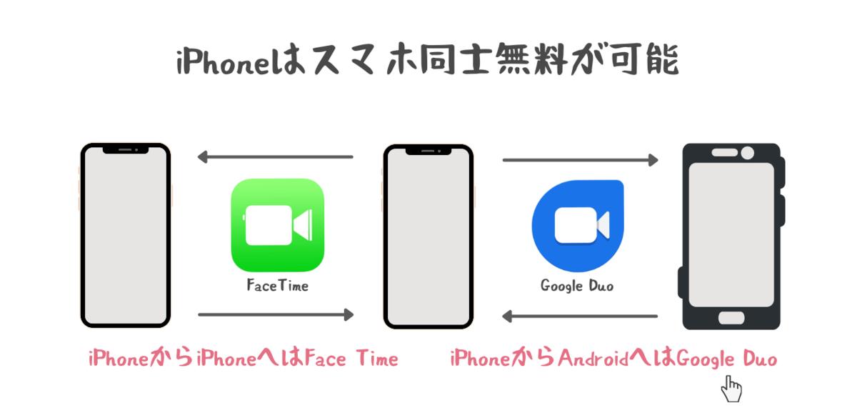 f:id:otokonobiyo:20210703184318p:plain