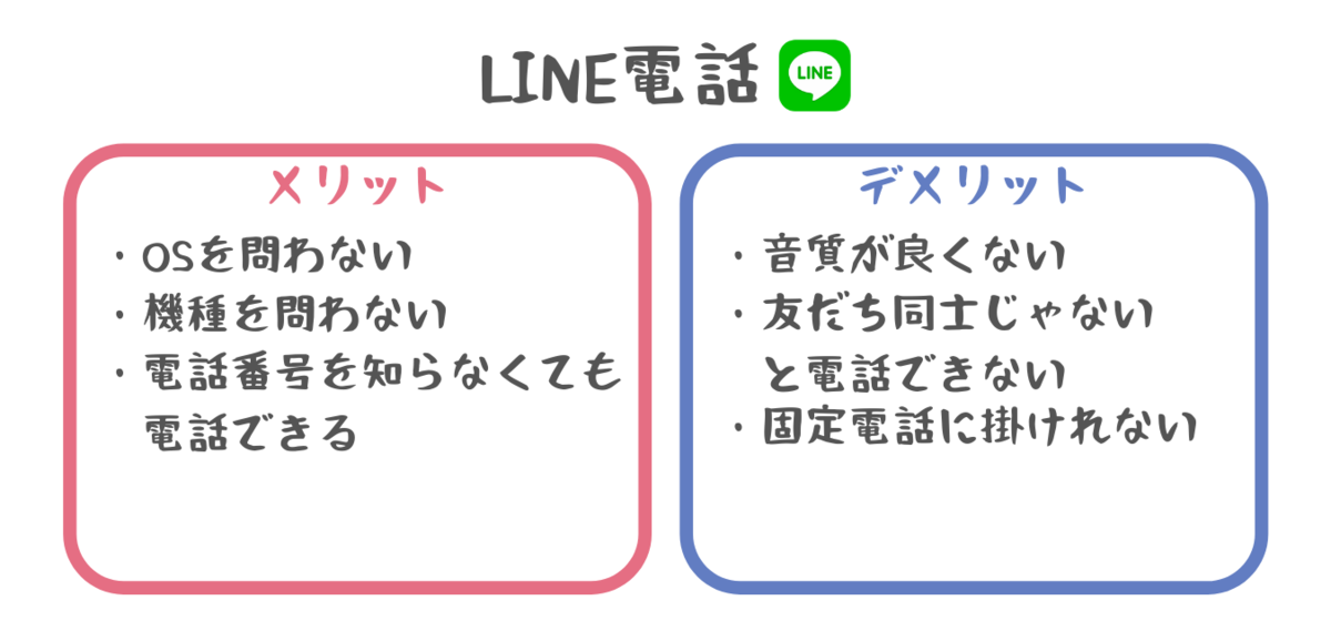 f:id:otokonobiyo:20210705225610p:plain