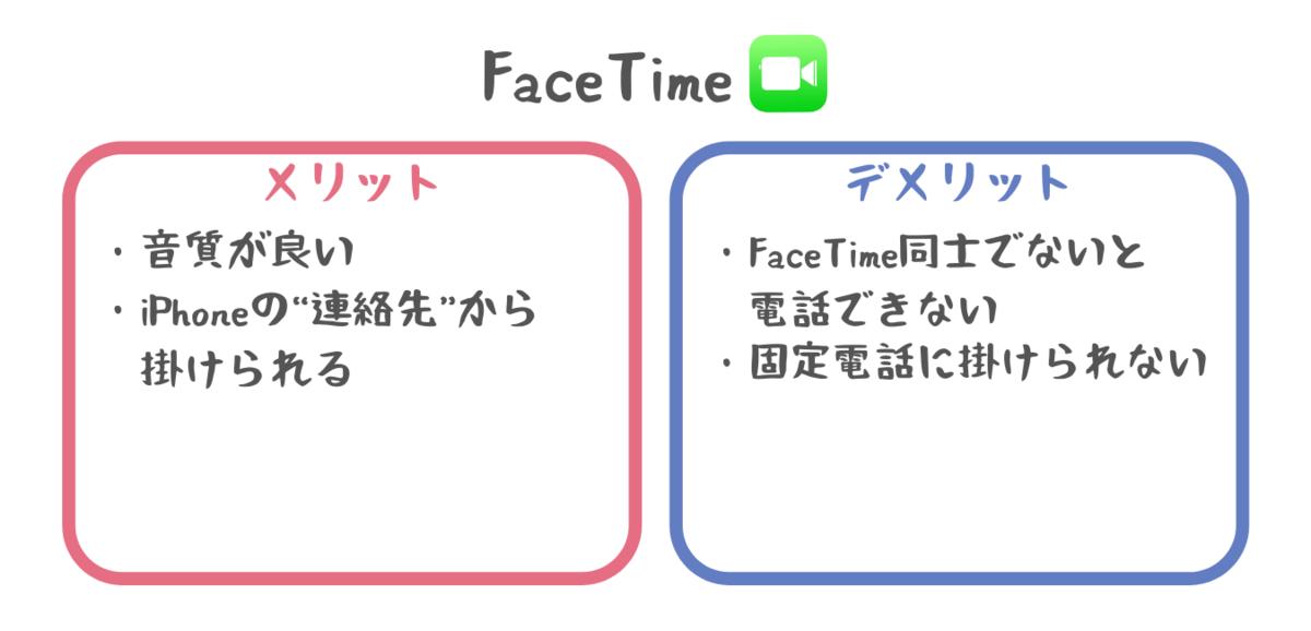 f:id:otokonobiyo:20210705225628p:plain