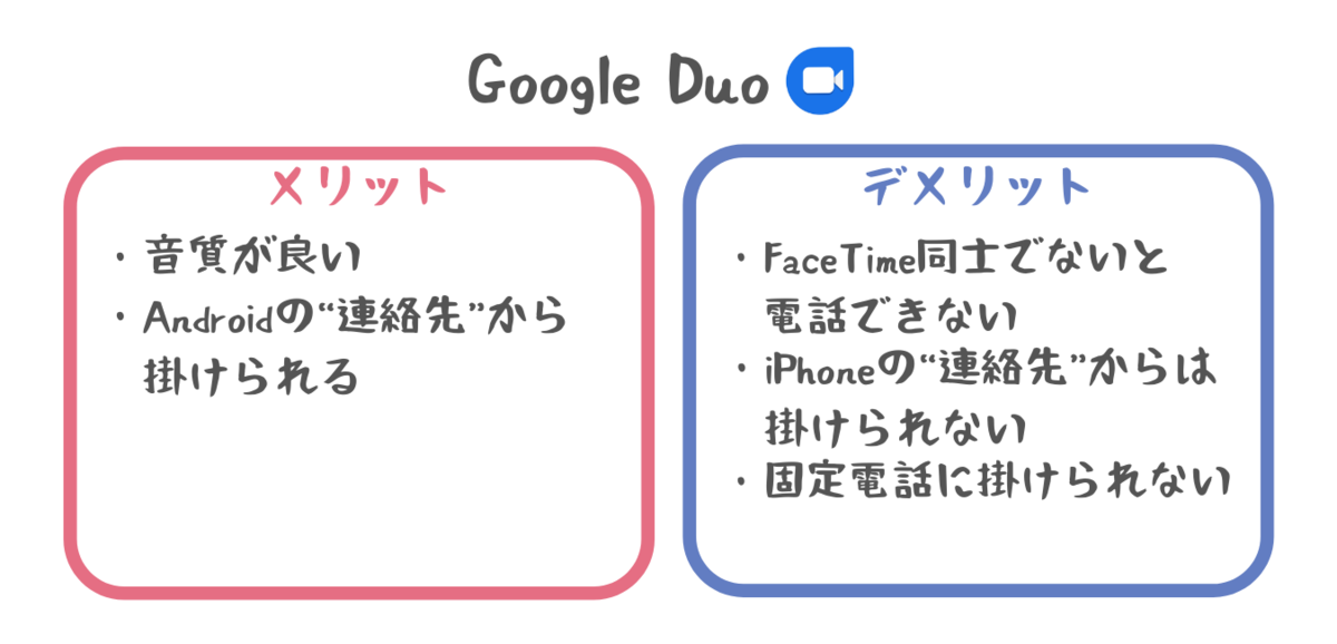 f:id:otokonobiyo:20210705225642p:plain