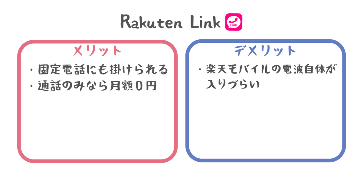 f:id:otokonobiyo:20210705225656p:plain