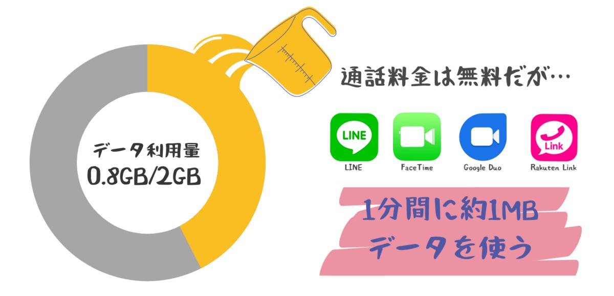 f:id:otokonobiyo:20210706165441p:plain