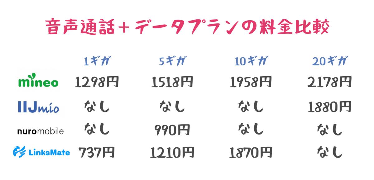f:id:otokonobiyo:20210711224003p:plain