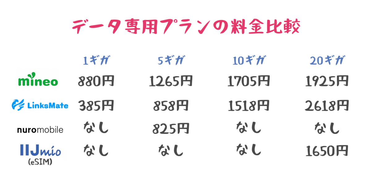 f:id:otokonobiyo:20210711230253p:plain