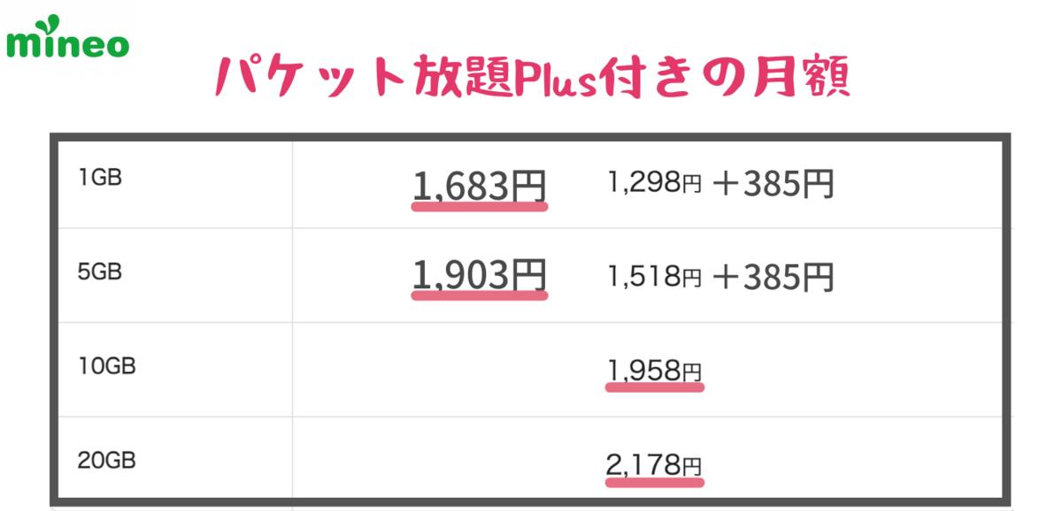 f:id:otokonobiyo:20210712145832p:plain