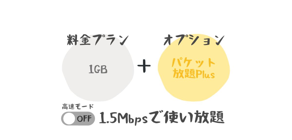 f:id:otokonobiyo:20210713173440p:plain