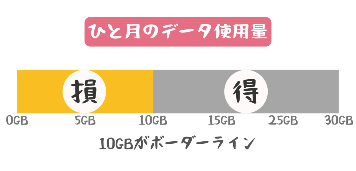 f:id:otokonobiyo:20210713174403p:plain