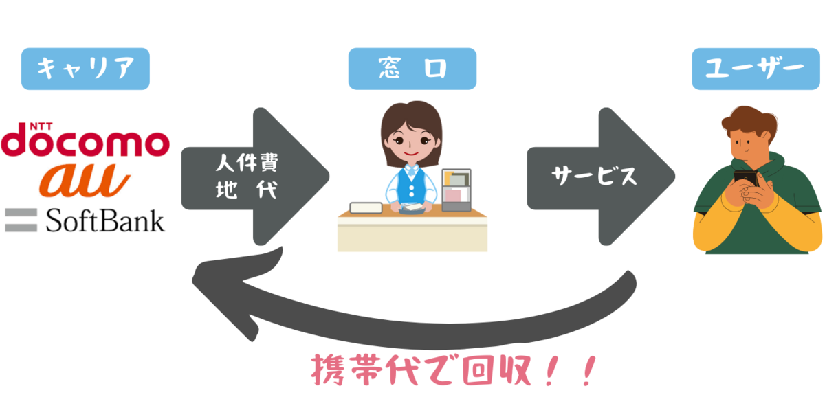 f:id:otokonobiyo:20210718165922p:plain
