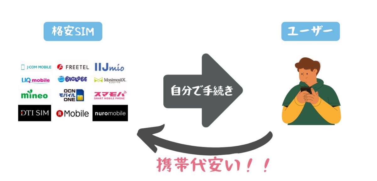 f:id:otokonobiyo:20210718165941p:plain