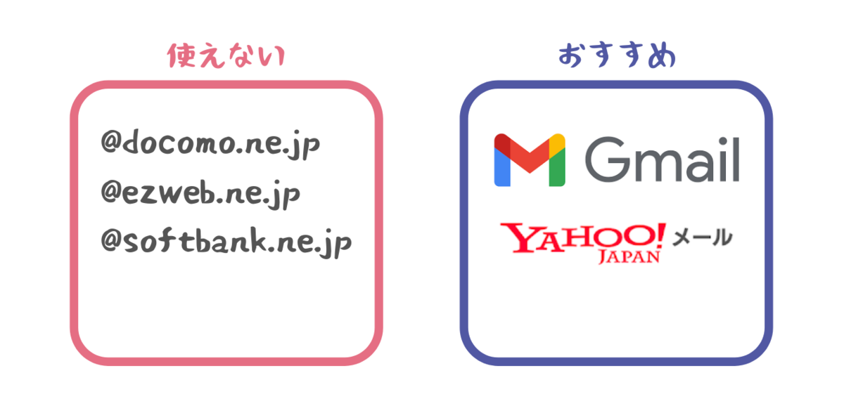f:id:otokonobiyo:20210718200625p:plain