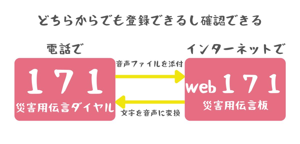 f:id:otokonobiyo:20210718202609p:plain