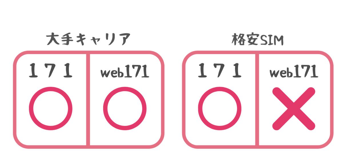 f:id:otokonobiyo:20210718204123p:plain