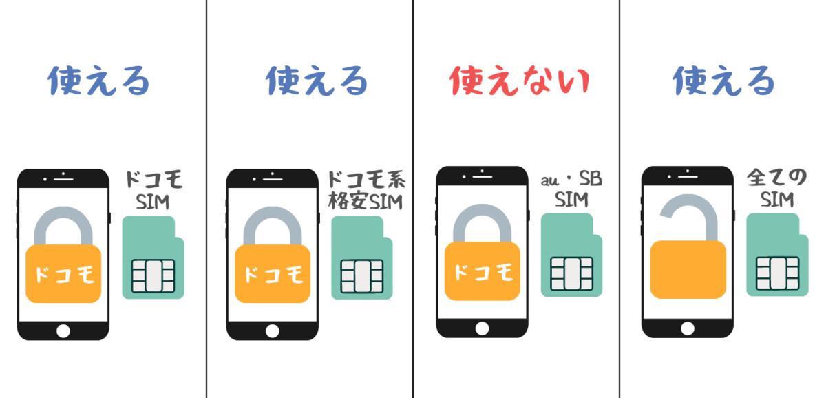 f:id:otokonobiyo:20210718212439p:plain
