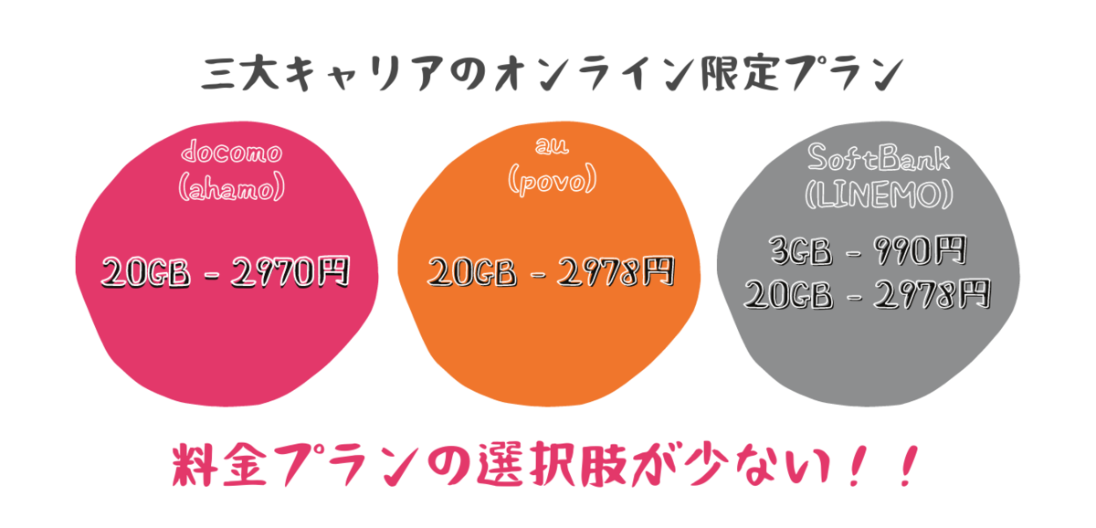 f:id:otokonobiyo:20210727105100p:plain