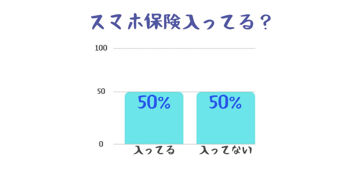 f:id:otokonobiyo:20210727110816p:plain