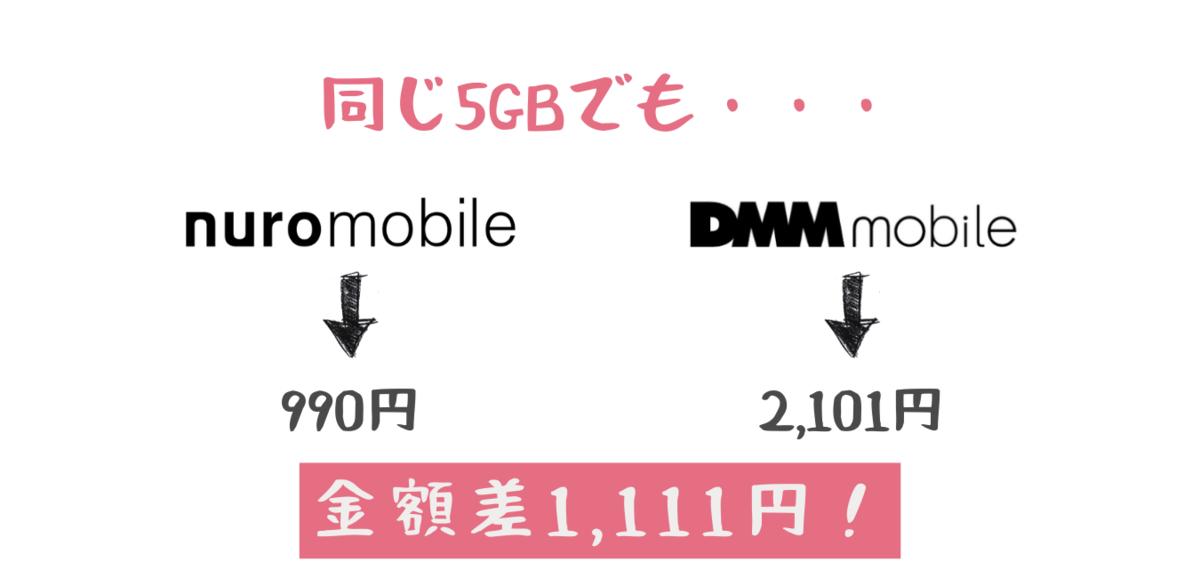 f:id:otokonobiyo:20210730091840p:plain