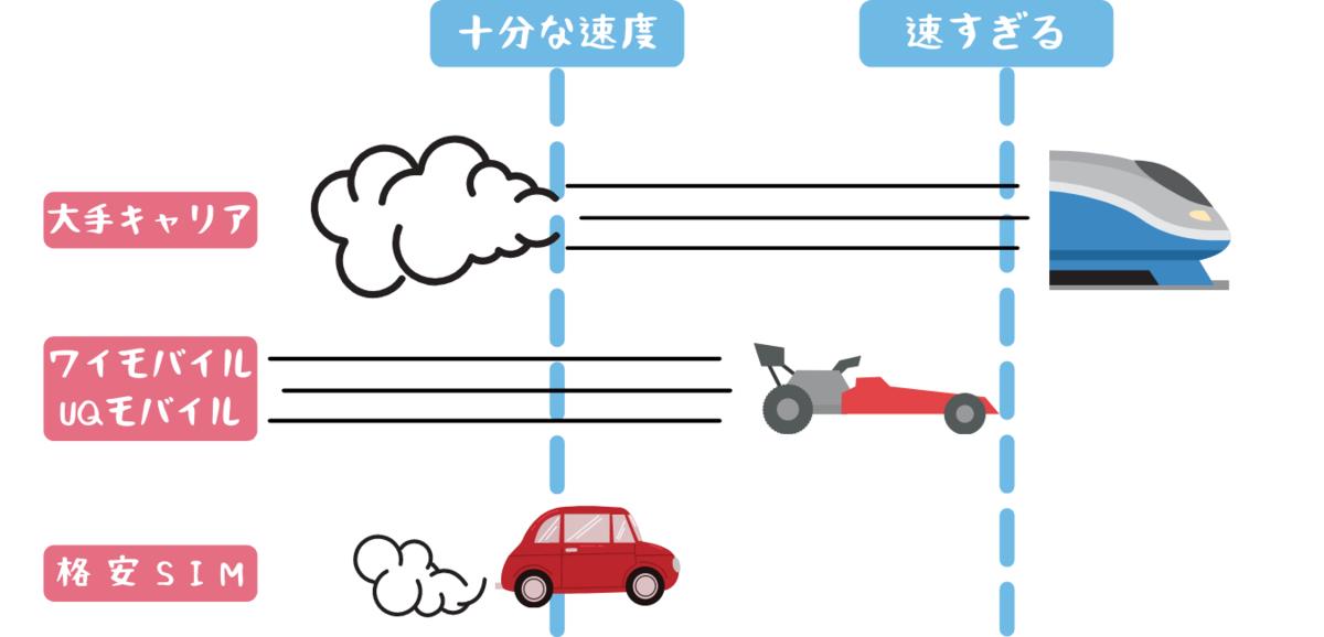 f:id:otokonobiyo:20210730102925p:plain