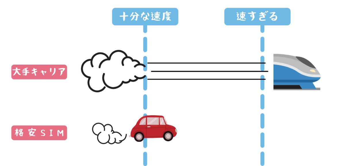 f:id:otokonobiyo:20210730103113p:plain