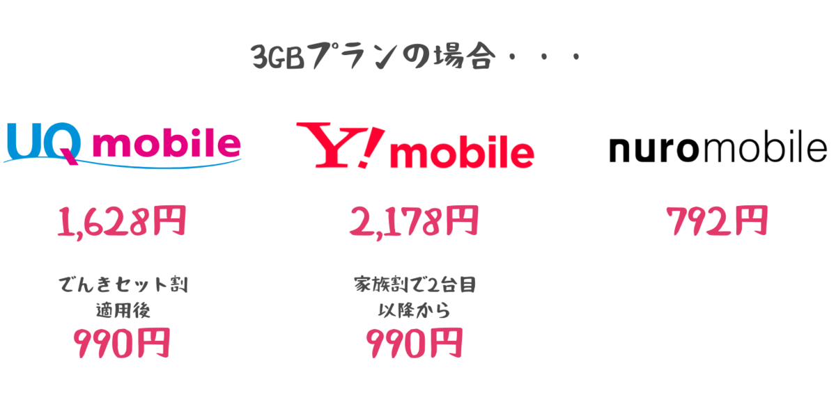 f:id:otokonobiyo:20210730112748p:plain