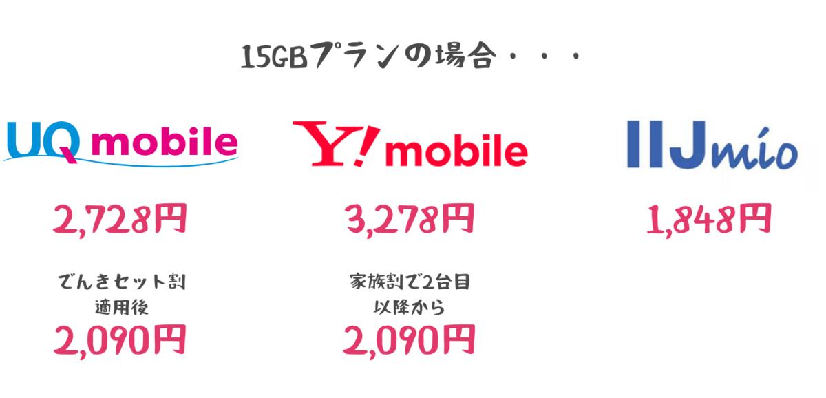 f:id:otokonobiyo:20210730113311p:plain