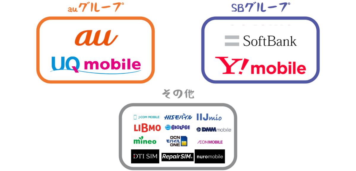 f:id:otokonobiyo:20210730120532p:plain