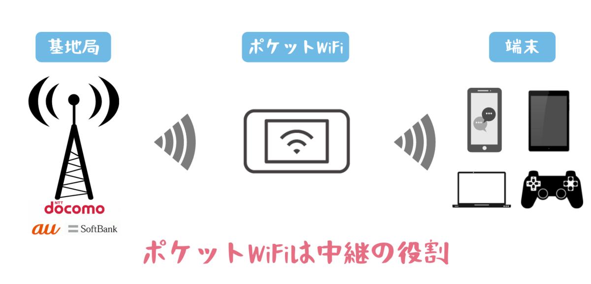 f:id:otokonobiyo:20210802101011p:plain