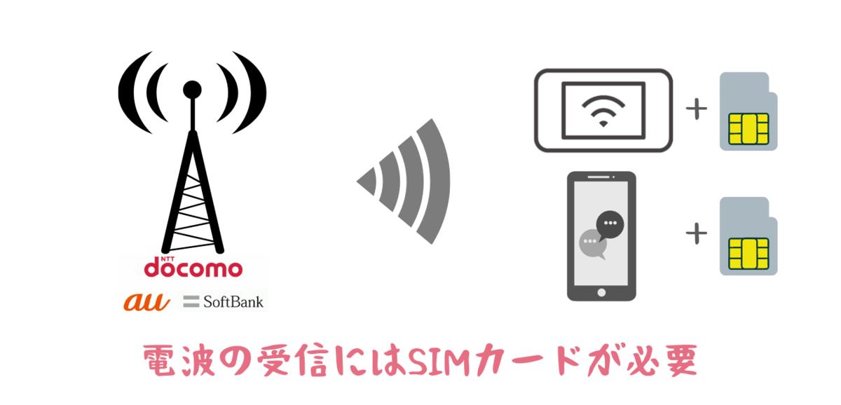 f:id:otokonobiyo:20210802101015p:plain